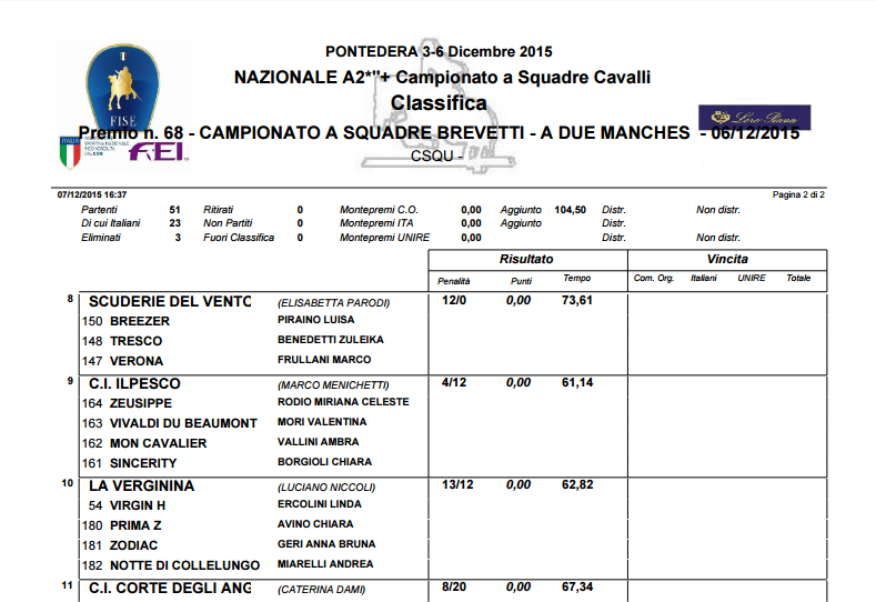 Campionati-Toscani-a-Squadre